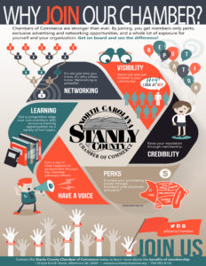 WhyJoinChamber_infographic_CM